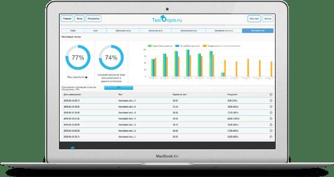 Онлайн тест при приеме на работу бухгалтера электронная отчетность по пенсионному