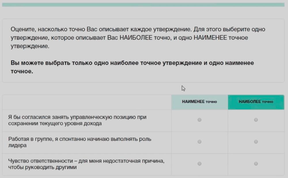 тесты на управленческий потенциал лидеры россии
